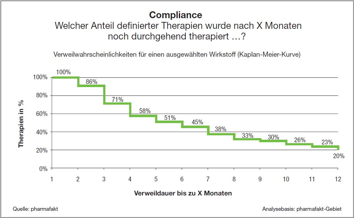 TVS_Compliance