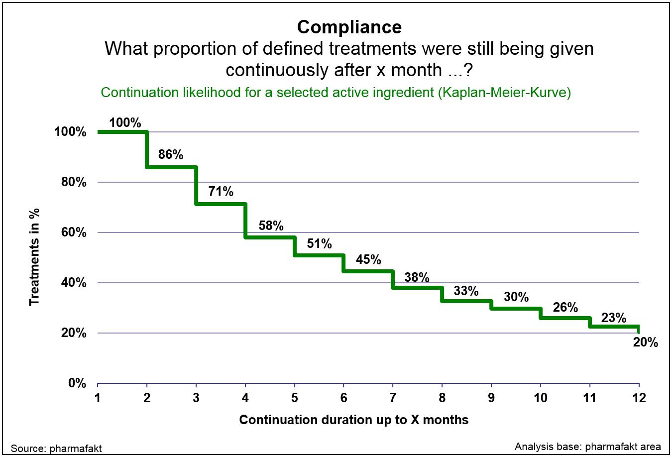 TVS_Compliance_UK